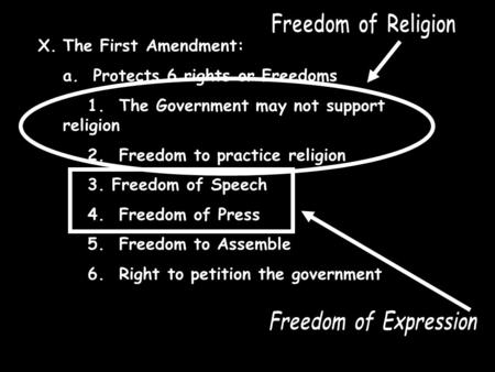 X.The First Amendment: a. Protects 6 rights or Freedoms 1. The Government may not support religion 2. Freedom to practice religion 3. Freedom of Speech.