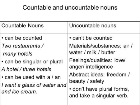 Countable and uncountable nouns Countable NounsUncountable nouns can be counted Two restaurants / many hotels can be singular or plural A hotel / three.
