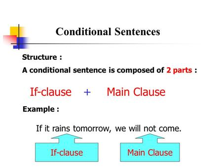 Conditional Sentences Structure : A conditional sentence is composed <strong>of</strong> 2 <strong>parts</strong> : If-clause+Main Clause Example : If it rains tomorrow, we will not come.
