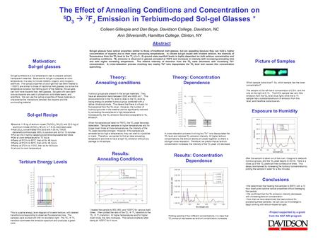 The Effect of Annealing Conditions and Concentration on 5 D 3  7 F J Emission in Terbium-doped Sol-gel Glasses * Colleen Gillespie and Dan Boye, Davidson.