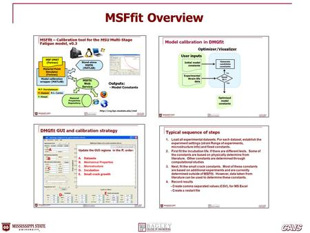 MSFfit Overview. MSFfit – Calibration tool for the MSU Multi-Stage Fatigue model, v0.3 MSFfit Web Service Material Properties Repository