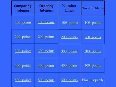 Comparing Integers Ordering Integers Word Problems Number Lines 100 points 200 points 300 points 400 points 500 points 100 points 200 points 300 points.