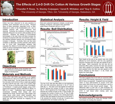 Objectives To evaluate the effects of two simulated drift rates of 2,4-D on non-tolerant cotton at various stages of development. 1 Chandler P. Rowe, 1.
