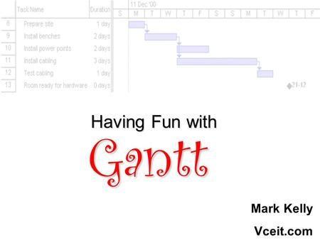 "Mark Kelly Vceit.com Gantt Having Fun with. 2 Well, ""fun"" might be optimistic At least they're more fun than this…"