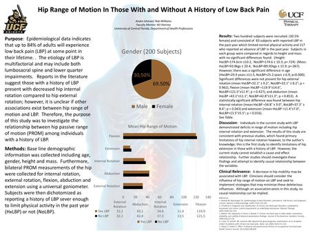 Hip Range of Motion In Those With and Without A History of Low Back Pain Andre Ishmael, Rob Williams Faculty Mentor: WJ Hanney University of Central Florida,
