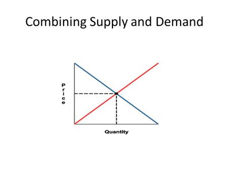 Combining Supply and Demand. Equilibrium Equilibrium is the point where supply and demand come together – Balance between price and quantity – The market.