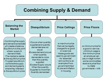 Combining Supply & Demand Balancing the Market -Combining the supply and demand schedules will create a balance. -Equilibrium is the point where supply.