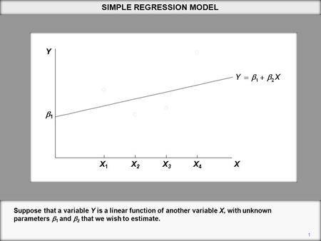 1 Y SIMPLE REGRESSION MODEL Suppose that a variable Y is a linear function of another variable X, with unknown parameters  1 and  2 that we wish to estimate.