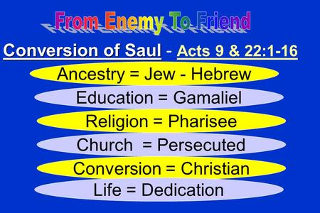 Conversion of Saul Conversion of Saul - Acts 9 & 22:1-16 Ancestry = Jew - Hebrew Education = Gamaliel Religion = Pharisee Church = Persecuted Conversion.