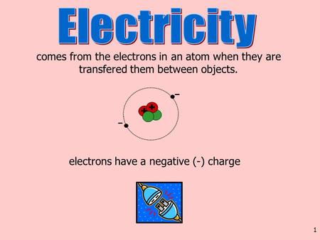 1 comes from the electrons in an atom when they are transfered them between objects. + + electrons have a negative (-) charge.