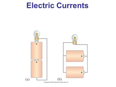 Electric Currents. Electric Current Electric current is the rate of flow of charge through a conductor: Unit of electric current: the ampere, A. 1 A =
