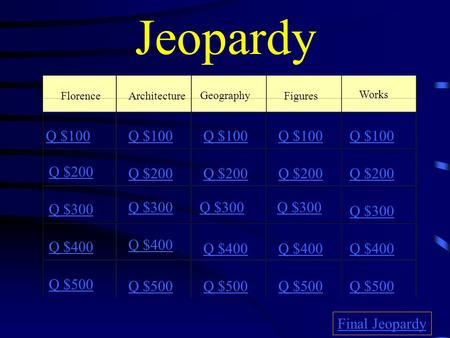 Jeopardy FlorenceArchitecture Geography Figures Works Q $100 Q $200 Q $300 Q $400 Q $500 Q $100 Q $200 Q $300 Q $400 Q $500 Final Jeopardy.