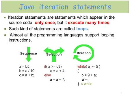 Java iteration statements ● Iteration statements are statements which appear in the source code only once, but it execute many times. ● Such kind of statements.