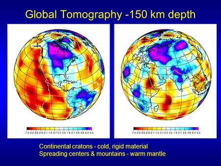 Global Tomography -150 km depth Continental cratons - cold, rigid material Spreading centers & mountains - warm mantle.