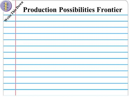 Write This Down Production Possibilities Frontier.