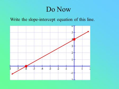 Do Now Write the slope-intercept equation of this line.