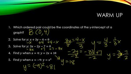 WARM UP. LESSON 49, WRITING EQUATIONS IN SLOPE- INTERCEPT FORM Functions, Expressions and Equations.