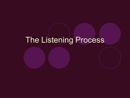 The Listening Process. Listening Listening is a physical and psychological process that involves acquiring, assigning meaning and responding to symbolic.