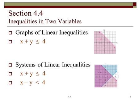 Section 4.4 Inequalities in Two Variables