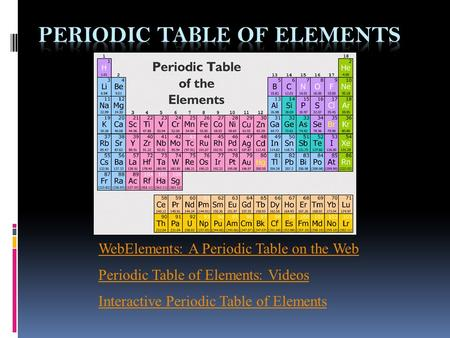 WebElements: A Periodic Table on the Web Periodic Table of Elements: Videos Interactive Periodic Table of Elements.