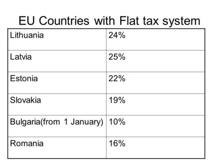 EU Countries with Flat tax system Lithuania24% Latvia25% Estonia22% Slovakia19% Bulgaria(from 1 January)10% Romania16%