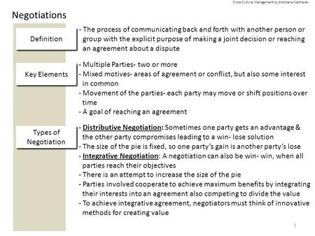 Negotiations 1 Definition - The process <strong>of</strong> communicating back and forth with another person or group with the explicit purpose <strong>of</strong> making a joint decision.