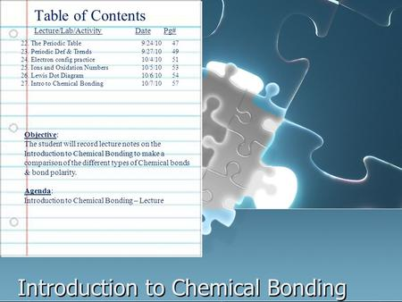 Introduction to Chemical Bonding Table of Contents Lecture/Lab/Activity Date Pg# 22. The Periodic Table9/24/10 47 23. Periodic Def & Trends9/27/10 49 24.