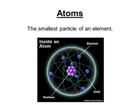 Atoms The smallest particle of an element.. Valence Electrons Electrons located in the outermost energy level of an atom.