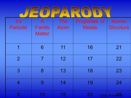 It's Periodic A Family Matter The Atom Properties of Metals Atomic Structure 16111621 27121722 38131823 49141924 510152025 FinalFinal Jeoparody.