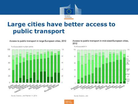 Regional & Urban Policy Large cities have better access to public transport.