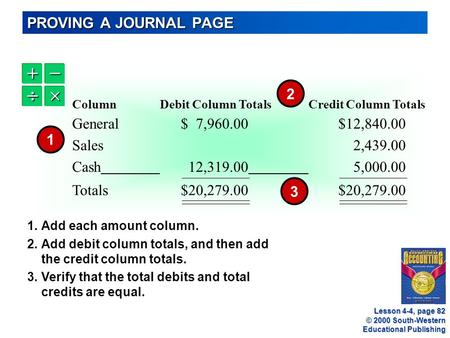 © 2000 South-Western Educational Publishing   ColumnDebit Column TotalsCredit Column Totals General$ 7,960.00$12,840.00 Sales2,439.00 Cash12,319.005,000.00.