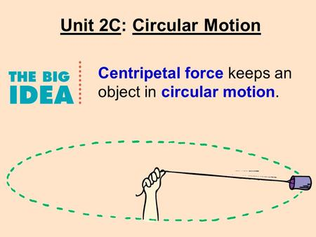 Unit 2C: Circular Motion Centripetal force keeps an object in circular motion.