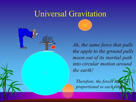 Universal Gravitation E M Ah, the same force that pulls the apple to the ground pulls moon out of its inertial path into circular motion around the earth!