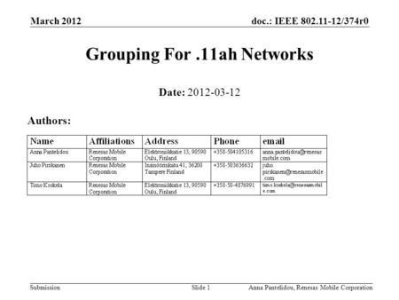 Doc.: IEEE 802.11-12/374r0 Submission March 2012 Anna Pantelidou, Renesas Mobile CorporationSlide 1 Grouping For.11ah Networks Date: 2012-03-12 Authors: