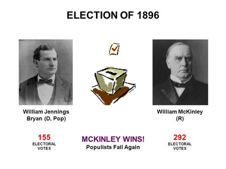 ELECTION OF 1896 William Jennings Bryan (D, Pop) William McKinley (R) 155 ELECTORAL VOTES 292 ELECTORAL VOTES MCKINLEY WINS! Populists Fail Again.