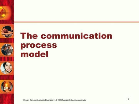 Dwyer: Communication in Business 3e © 2005 Pearson Education Australia 1 The communication process model.