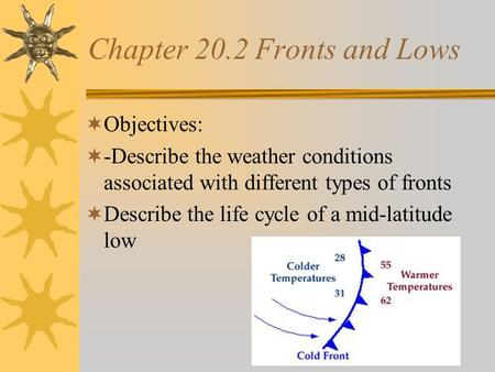 Chapter 20.2 Fronts and Lows  Objectives:  -Describe the weather conditions associated with different types of fronts  Describe the life cycle of a.
