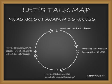 LET'S TALK MAP MEASURES OF ACADEMIC SUCCESS 1 2 3 4 September, 2015 What are standardized tests? What are standardized tests used for at ISB? How do teachers.