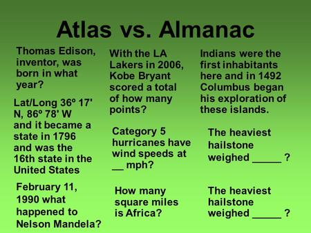 Atlas vs. Almanac Thomas Edison, inventor, was born in what year? Lat/Long 36º 17' N, 86º 78' W and it became a state in 1796 and was the 16th state in.