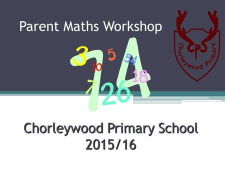 Parent Maths Workshop Chorleywood Primary School 2015/16.