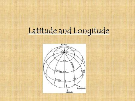 Latitude and Longitude If the Earth were flat, we could treat a map like a graph and use co-ordinates to find and mark places But its not, the Earth.