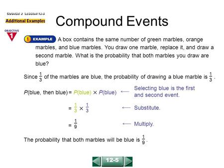 Compound Events COURSE 2  LESSON 12-5