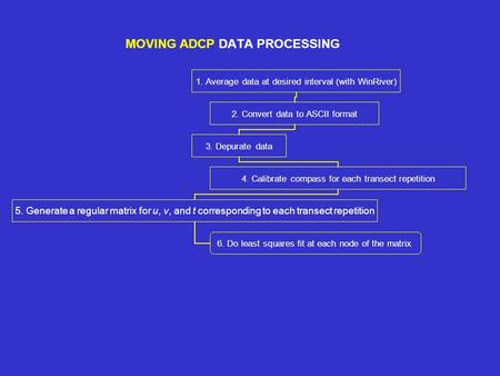 WinRiver MOVING ADCP DATA PROCESSING. 1. Average data to a greater interval Use raw data Decreases errors and increases data quality.