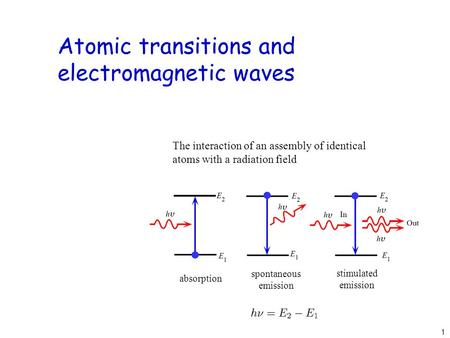 Atomic transitions and electromagnetic waves
