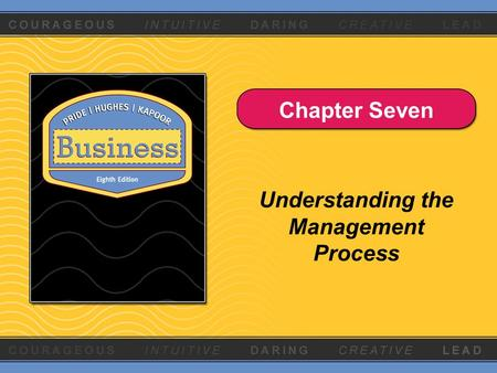 Chapter Seven Understanding the Management Process.