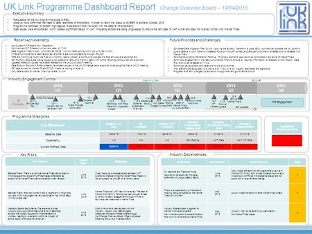UK Link Programme Dashboard Report Change Overview Board – 14/04/2015 RAG status for the full programme scope is RED Xoserve have confirmed the need to.