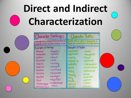 Direct and Indirect Characterization. Characterization Characterization is what writers use to create and develop characters. There are two types of characterization.