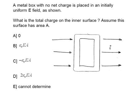 A metal box with no net charge is placed in an initially uniform E field, as shown. What is the total charge on the inner surface ? Assume this surface.