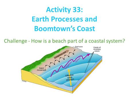 Activity 33: Earth Processes and Boomtown's Coast Challenge - How is a beach part of a coastal system?