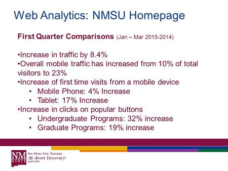 Web Analytics: NMSU Homepage First Quarter Comparisons (Jan – Mar 2015-2014) Increase in traffic by 8.4% Overall mobile traffic has increased from 10%